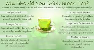 health benefits of green tea-chhayaonline.com images